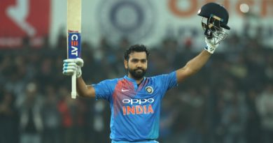 Rohit Sharma breaks record
