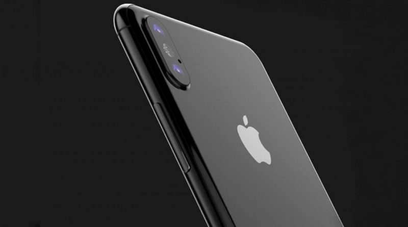 list of all iphones