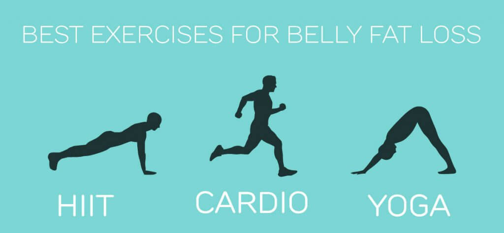 How to loose belly fat by exercise