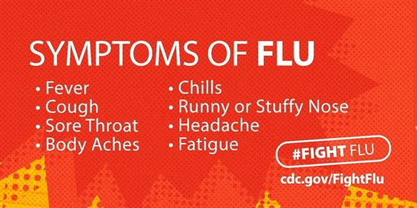 Symptoms of Flu