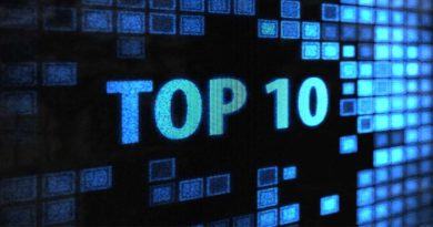 Top 10 bowlers in IPL 2018