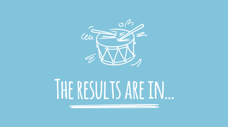 check CMAT results