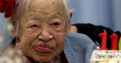 oldest person in world