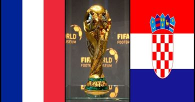 FIFA World Cup France vs Croatia